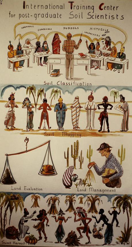 Het Internationaal Trainingscentrum voor Bodemkundigen werd opgericht in 1963 om bodemkundigen uit heel de wereld op te leiden. Op de derde horizontale strook rechts zijn tweede directeur, Carolus Sys (cartoon door Yolande Meyskens, 1986).