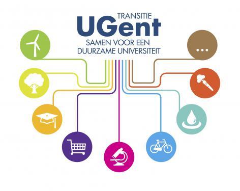 Transitie UGent begrijpt onder duurzaamheid zowel energie als groenbeleid, onderwijs, aankoop- en afvalbeleid, onderzoek, mobiliteit, lucht- en wateremissies, voeding en socio-economische zaken. (logo uit tweede Memorandum Transitie UGent 2014)