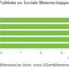 Decanen faculteit Politieke en Sociale Wetenschappen UGent 1992-2015