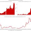 Verhouding aantal studenten per professor faculteit Rechtsgeleerdheid 1817-2015
