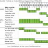 Vakgroepvoorzitters faculteit Politieke en Sociale Wetenschappen UGent